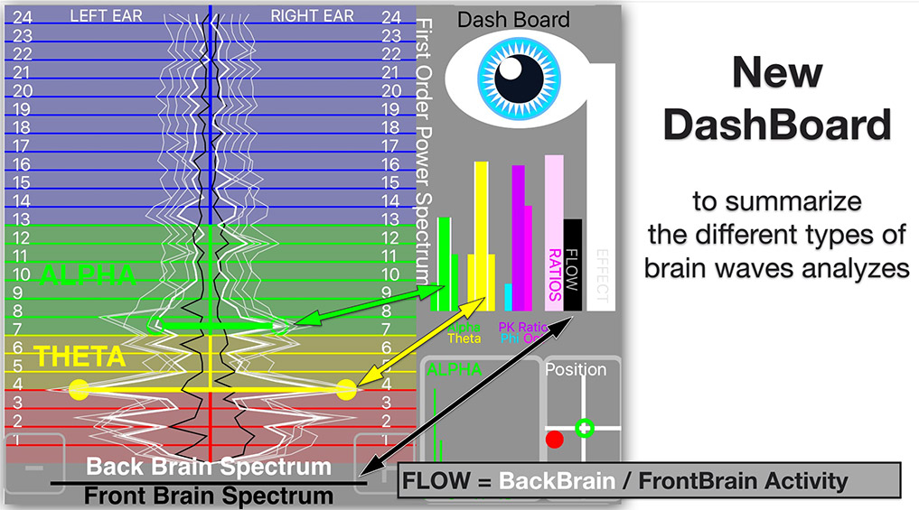 Measuring 'IN THE FLOW' new FOUR Channel EEG Flameinmind com